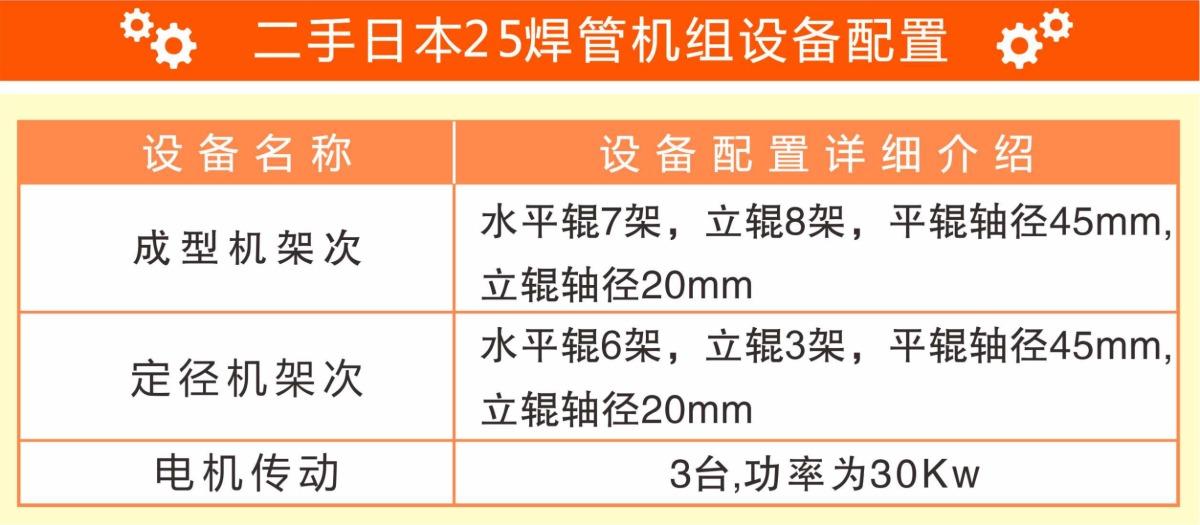 二手日本25焊管机组