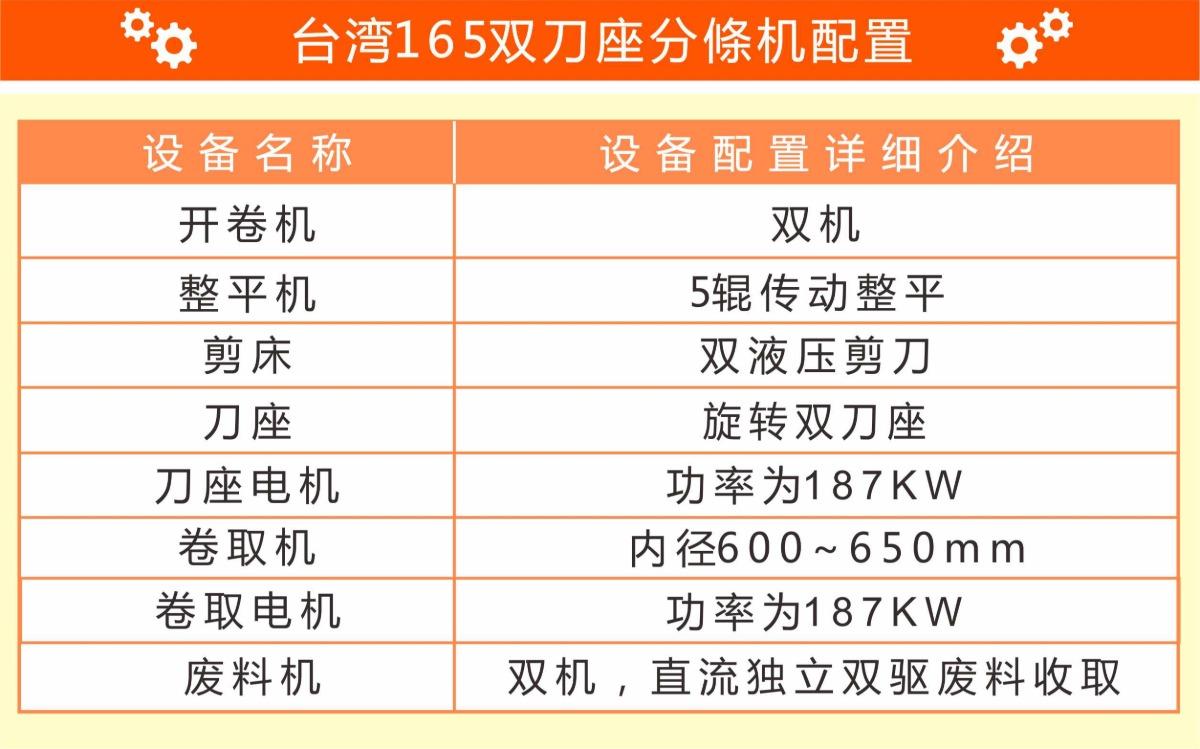 台湾165双刀座分條机