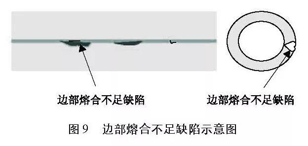 金宇杰二手焊管生产线1